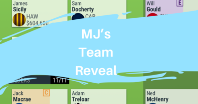 Patreon Only | MJ's first DreamTeam side revealed for 2020