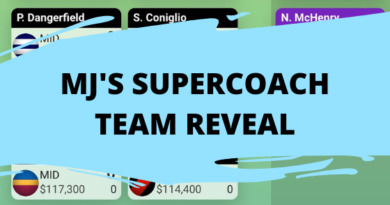 Patreon Only | MJ's SuperCoach Team Reveal