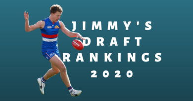 2020 Draft Rankings