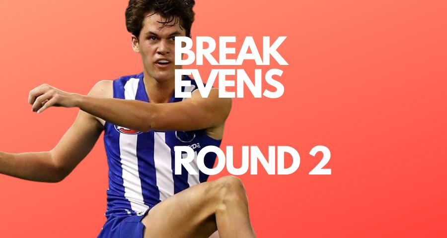 Breakevens   Round Two