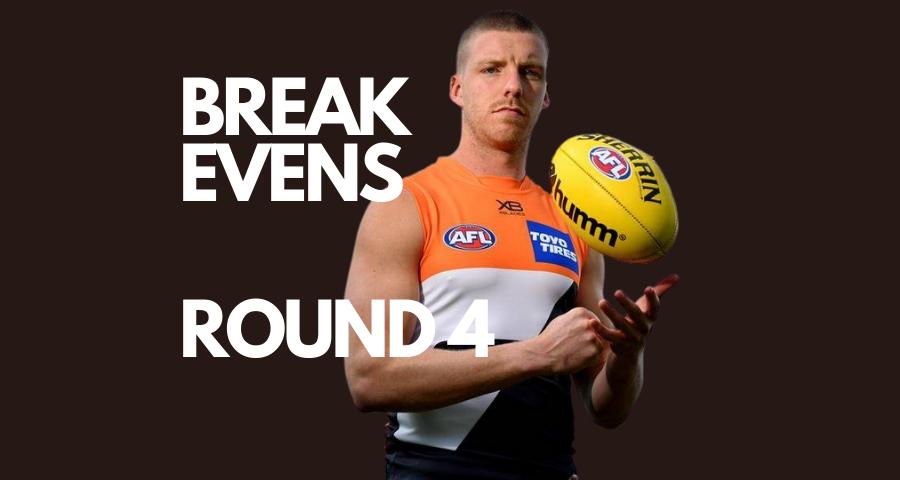 Breakevens | Round Four