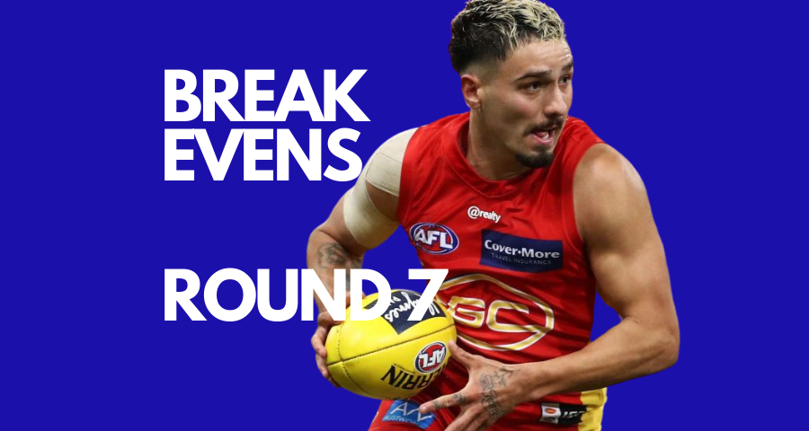 Breakevens | Round 7