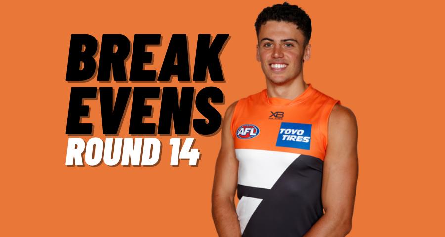 Breakevens | Round 14