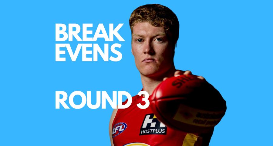 Breakevens | Round Three