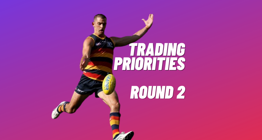 Trading Priorities | Round Two