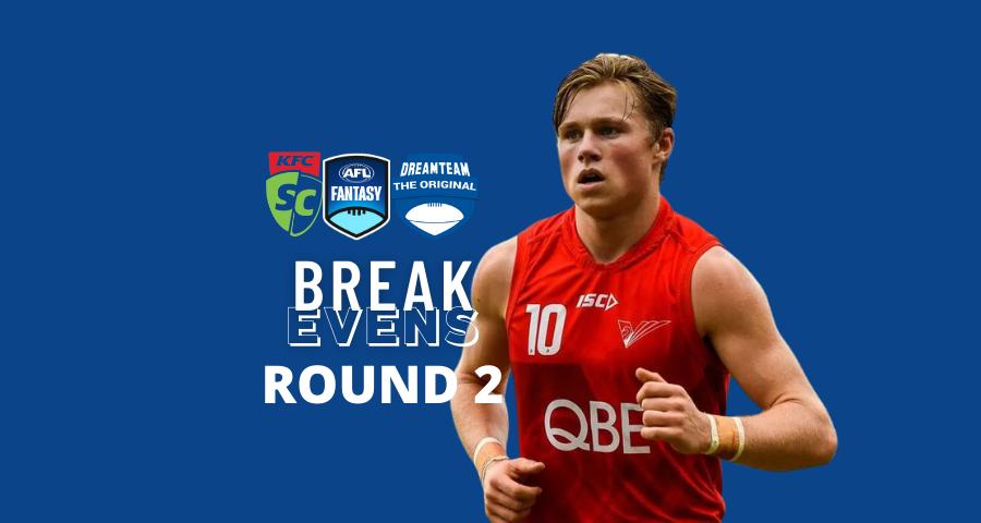 Breakevens | Round Two
