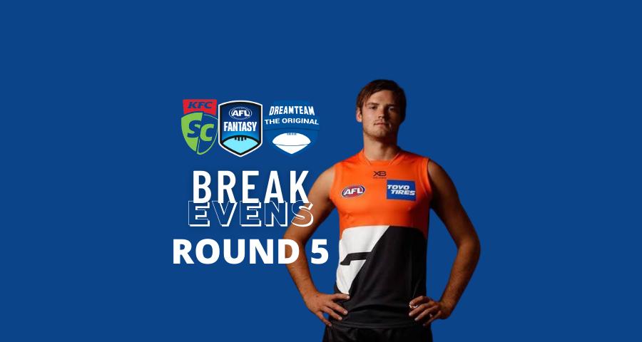 Breakevens | Round 5