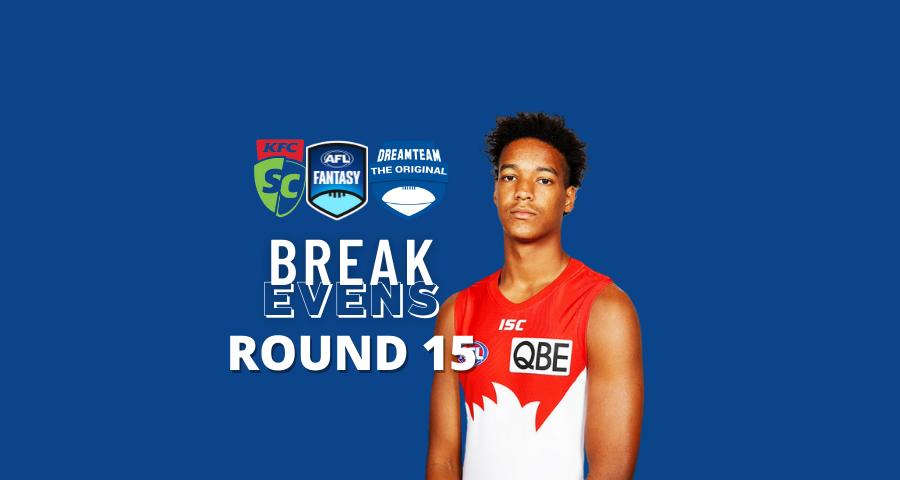 Breakevens | Round 15