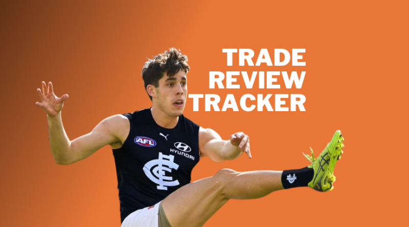AFL Trade Review Tracker